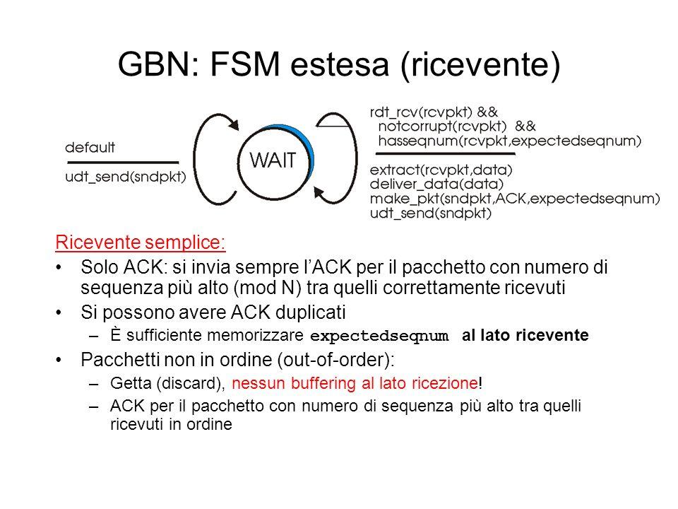 GBN: FSM estesa (mittente) Nota: timer associato alla variabile base