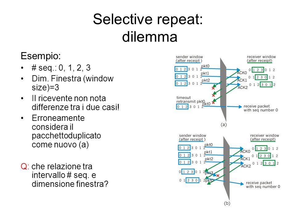 Selective repeat in azione