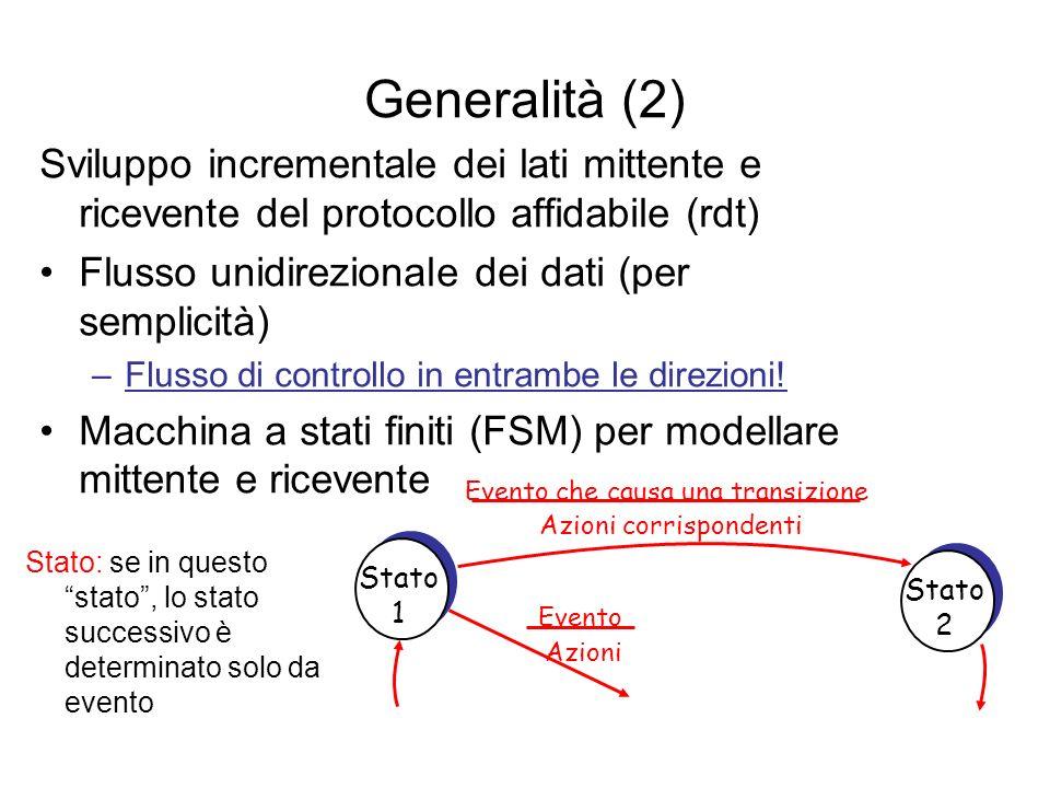 Trasferimento affidabile (generalità) Mittente (sender) Ricevente (receiver) rdt_send(): chiamata da sopra, (es.