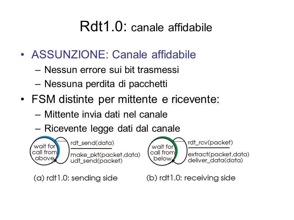 Generalità (2) Sviluppo incrementale dei lati mittente e ricevente del protocollo affidabile (rdt) Flusso unidirezionale dei dati (per semplicità) –Flusso di controllo in entrambe le direzioni.