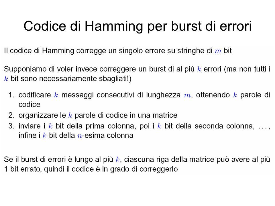Codice di Hamming per burst di errori