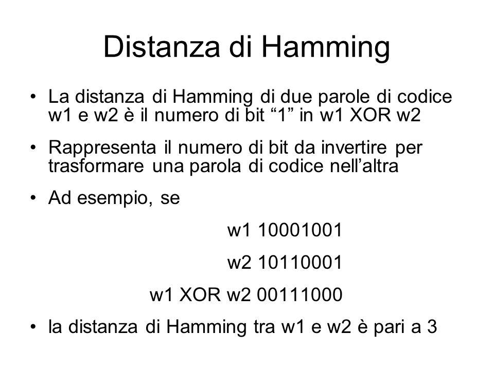 Distanza di Hamming La distanza di Hamming di due parole di codice w1 e w2 è il numero di bit 1 in w1 XOR w2 Rappresenta il numero di bit da invertire