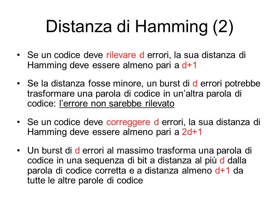 Distanza di Hamming (2) Se un codice deve rilevare d errori, la sua distanza di Hamming deve essere almeno pari a d+1 Se la distanza fosse minore, un