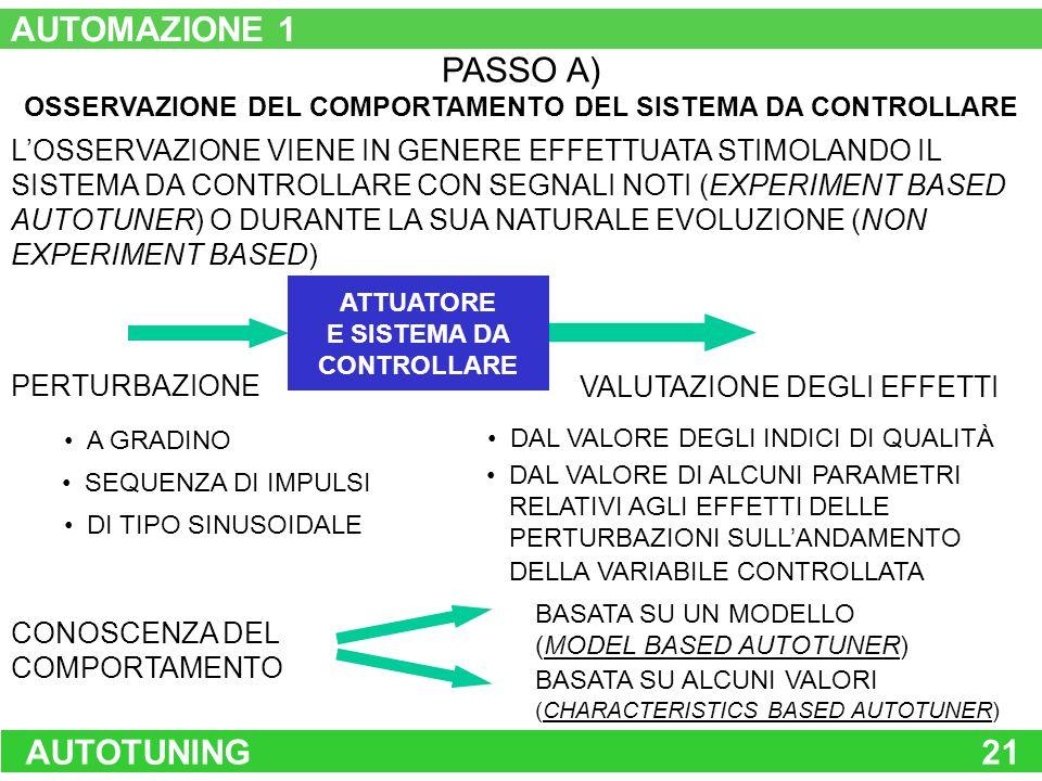 AUTOTUNING21 PASSO A) OSSERVAZIONE DEL COMPORTAMENTO DEL SISTEMA DA CONTROLLARE ATTUATORE E SISTEMA DA CONTROLLARE LOSSERVAZIONE VIENE IN GENERE EFFET
