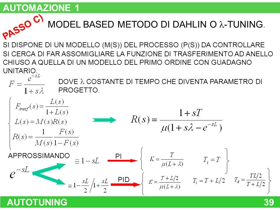 AUTOTUNING39 PASSO C) MODEL BASED METODO DI DAHLIN O -TUNING. SI DISPONE DI UN MODELLO (M(S)) DEL PROCESSO (P(S)) DA CONTROLLARE SI CERCA DI FAR ASSOM