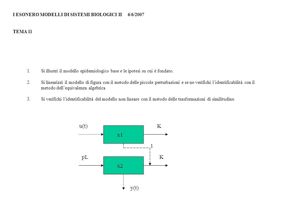 I ESONERO MODELLI DI SISTEMI BIOLOGICI II 6/6/2007 TEMA 11 1.Si illustri il modello epidemiologico base e le ipotesi su cui è fondato.