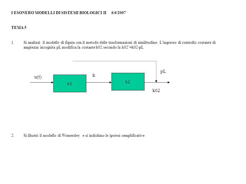 I ESONERO MODELLI DI SISTEMI BIOLOGICI II 6/6/2007 TEMA 5 1.Si analizzi il modello di figura con il metodo delle trasformazioni di similitudine.