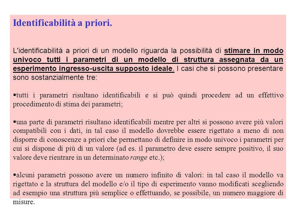 Identificabilità a priori. L'identificabilità a priori di un modello riguarda la possibilità di stimare in modo univoco tutti i parametri di un modell