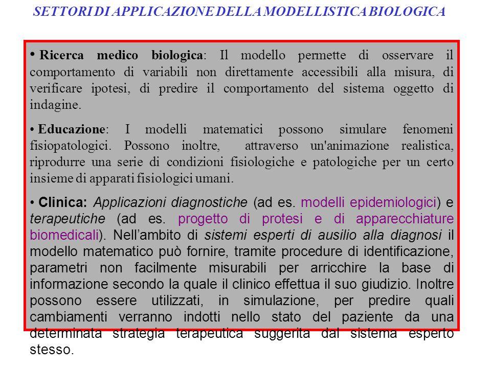SETTORI DI APPLICAZIONE DELLA MODELLISTICA BIOLOGICA Ricerca medico biologica: Il modello permette di osservare il comportamento di variabili non dire