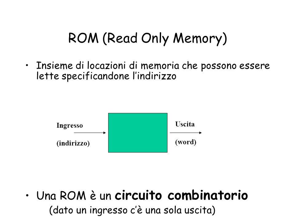 ROM (Read Only Memory) Insieme di locazioni di memoria che possono essere lette specificandone lindirizzo Una ROM è un circuito combinatorio (dato un