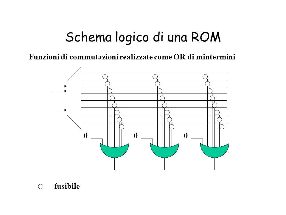 Schema logico di una ROM 000 Funzioni di commutazioni realizzate come OR di mintermini fusibile