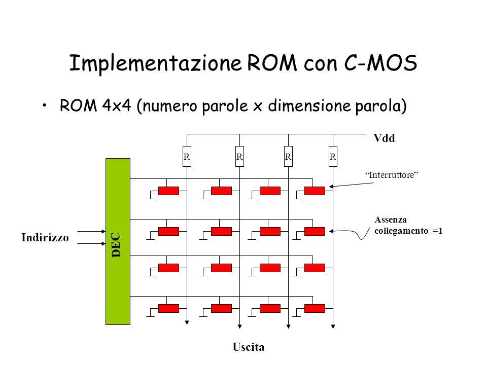Implementazione ROM con C-MOS ROM 4x4 (numero parole x dimensione parola) Uscita RRRR Vdd Indirizzo DEC Assenza collegamento =1 Interruttore