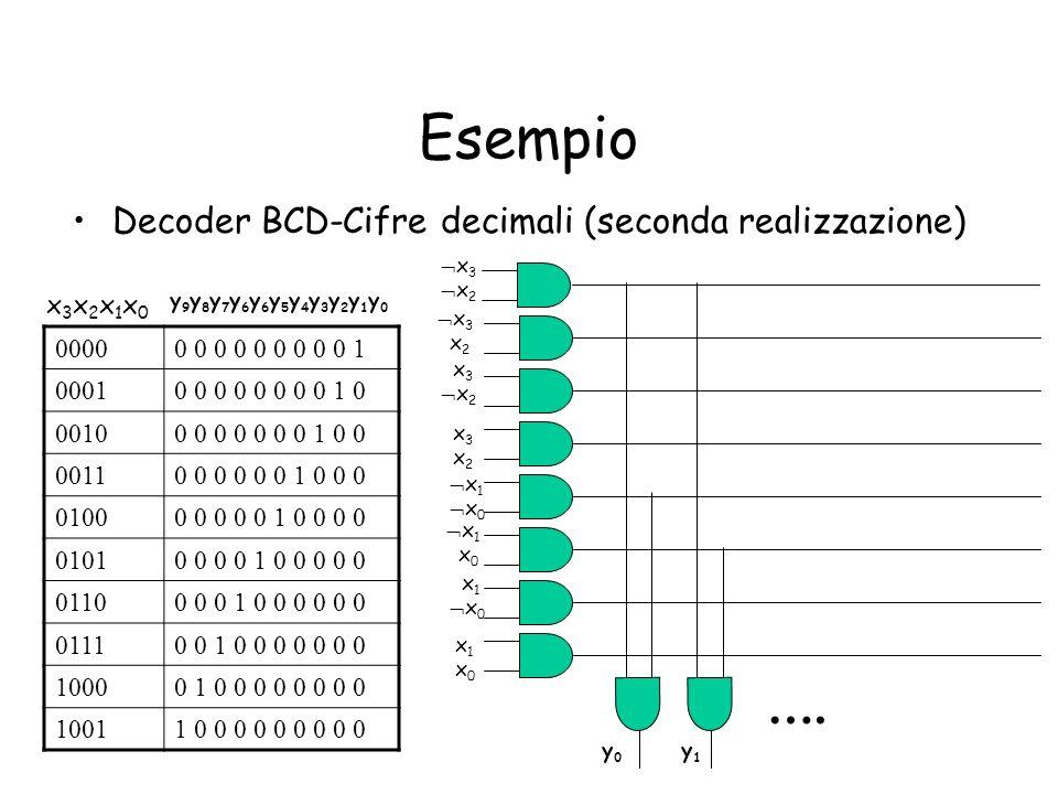 Esempio Decoder BCD-Cifre decimali (seconda realizzazione) 00000 0 0 0 0 0 0 0 0 1 00010 0 0 0 0 0 0 0 1 0 00100 0 0 0 0 0 0 1 0 0 00110 0 0 0 0 0 1 0