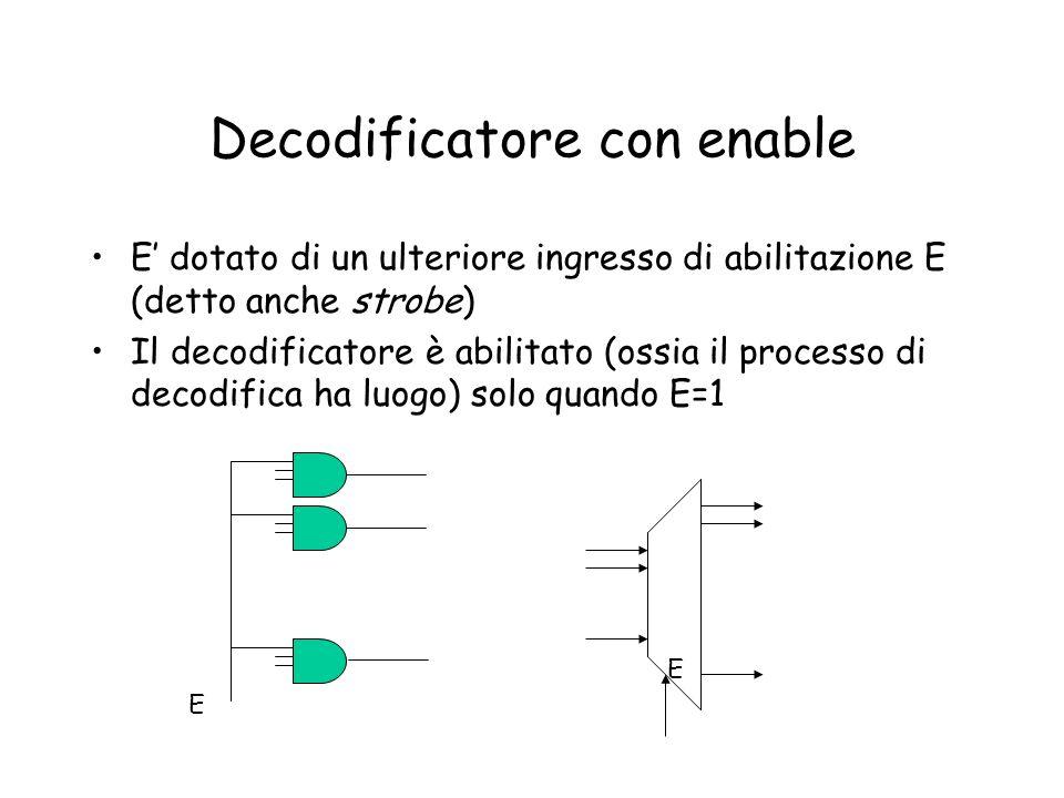 Decodificatore con enable E dotato di un ulteriore ingresso di abilitazione E (detto anche strobe) Il decodificatore è abilitato (ossia il processo di