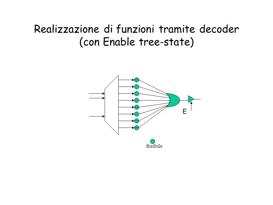 Realizzazione di funzioni tramite decoder (con Enable tree-state) fusibile E