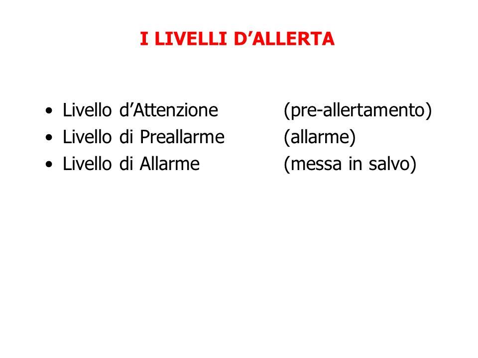I LIVELLI DALLERTA Livello dAttenzione (pre-allertamento) Livello di Preallarme (allarme) Livello di Allarme(messa in salvo)