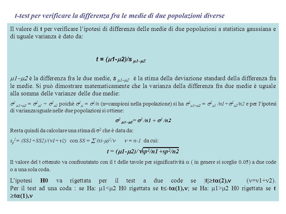 t-test per verificare la differenza fra le medie di due popolazioni diverse Il valore di t per verificare lipotesi di differenza delle medie di due popolazioni a statistica gaussiana e di uguale varianza è dato da: t = ( 1- 2)/s è la differenza fra le due medie, s è la stima della deviazione standard della differenza fra le medie.