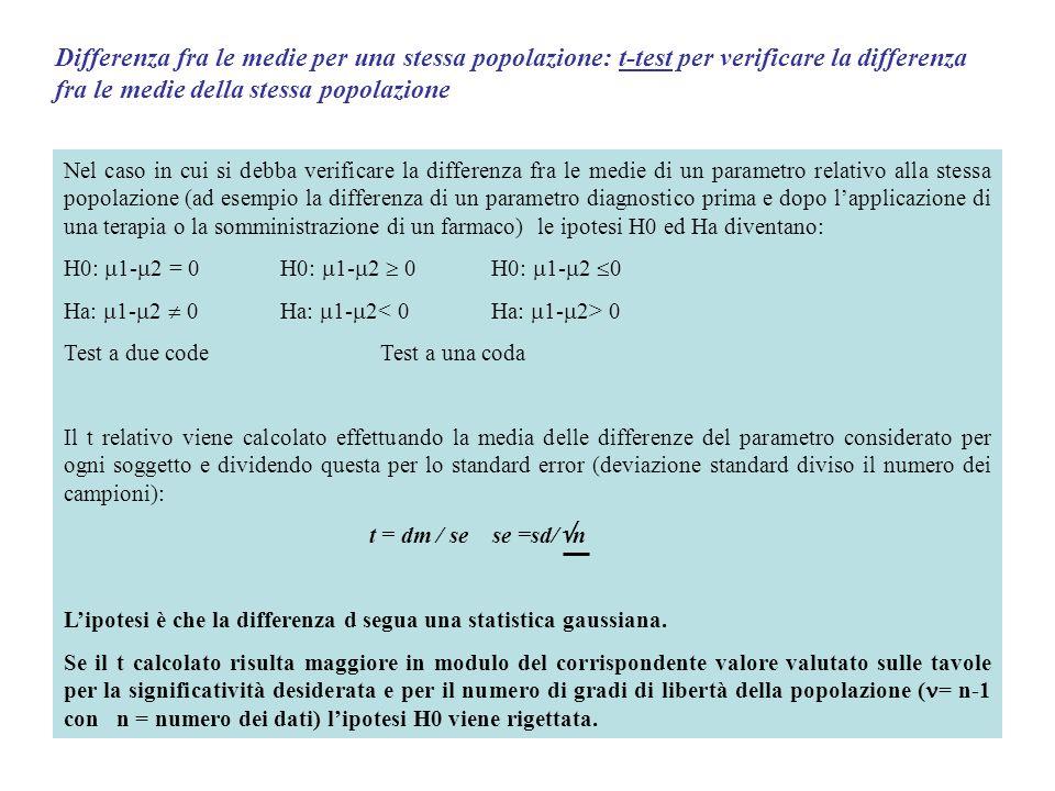 Nel caso in cui si debba verificare la differenza fra le medie di un parametro relativo alla stessa popolazione (ad esempio la differenza di un parame