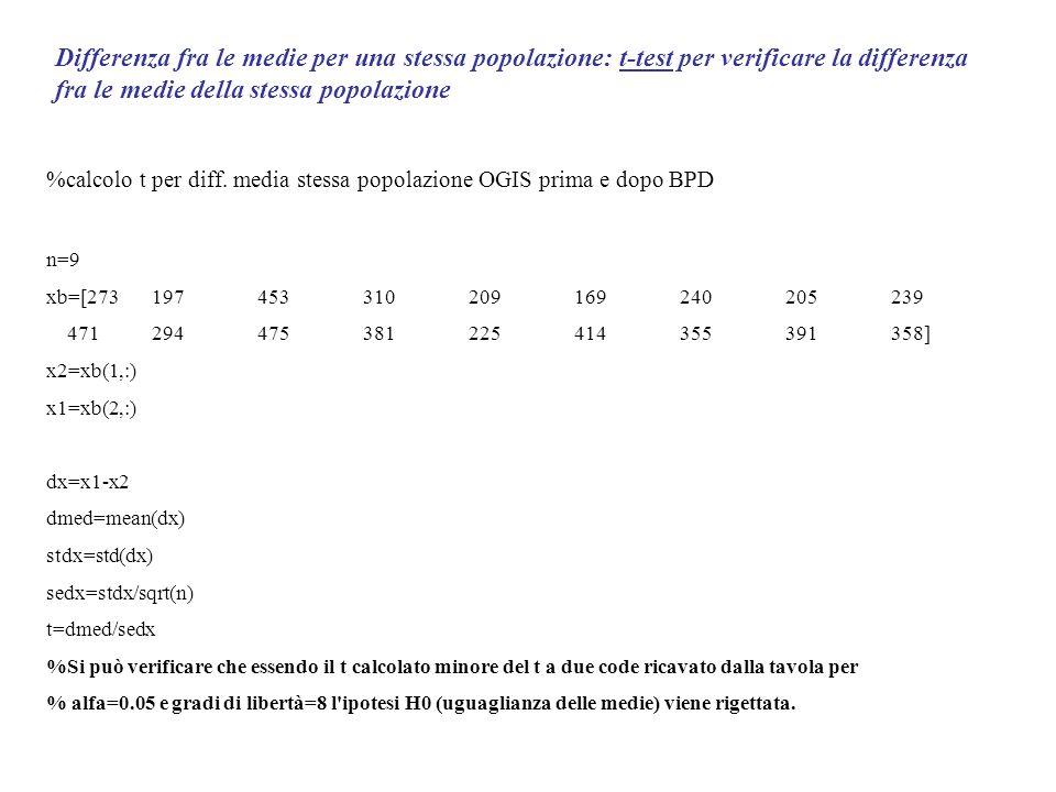 %calcolo t per diff. media stessa popolazione OGIS prima e dopo BPD n=9 xb=[273197453310209169240205239 471294475381225414355391358] x2=xb(1,:) x1=xb(