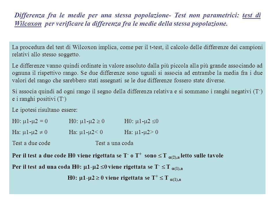 Differenza fra le medie per una stessa popolazione- Test non parametrici: test di Wilcoxon per verificare la differenza fra le medie della stessa popo