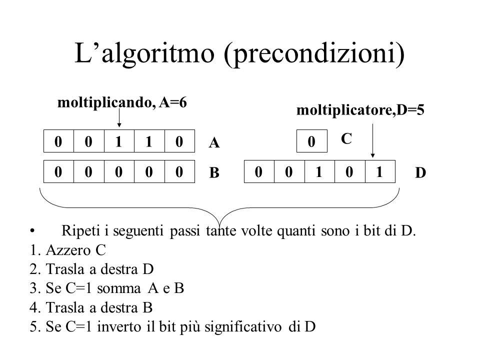 Lalgoritmo (precondizioni) 000110 00000 A C 00101 DB moltiplicando, A=6 moltiplicatore,D=5 Ripeti i seguenti passi tante volte quanti sono i bit di D.