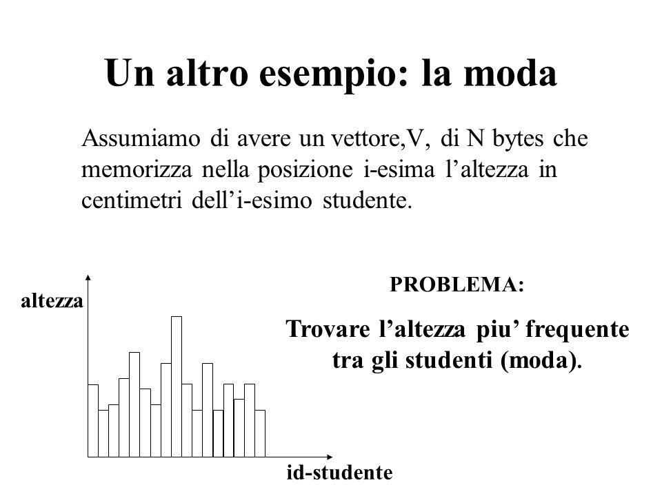 Un altro esempio: la moda Assumiamo di avere un vettore,V, di N bytes che memorizza nella posizione i-esima laltezza in centimetri delli-esimo student