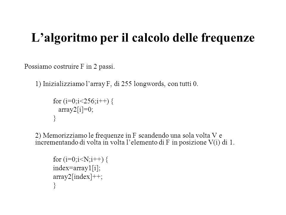 Lalgoritmo per il calcolo delle frequenze Possiamo costruire F in 2 passi. 1) Inizializziamo larray F, di 255 longwords, con tutti 0. for (i=0;i<256;i