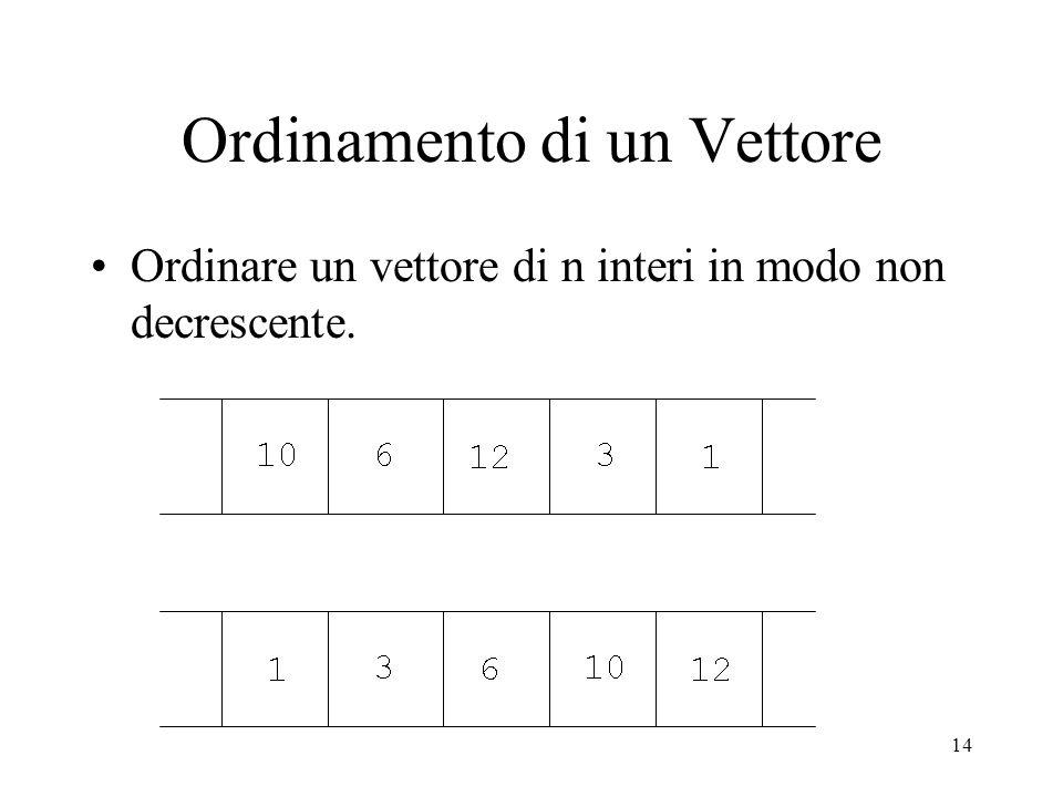 14 Ordinamento di un Vettore Ordinare un vettore di n interi in modo non decrescente.