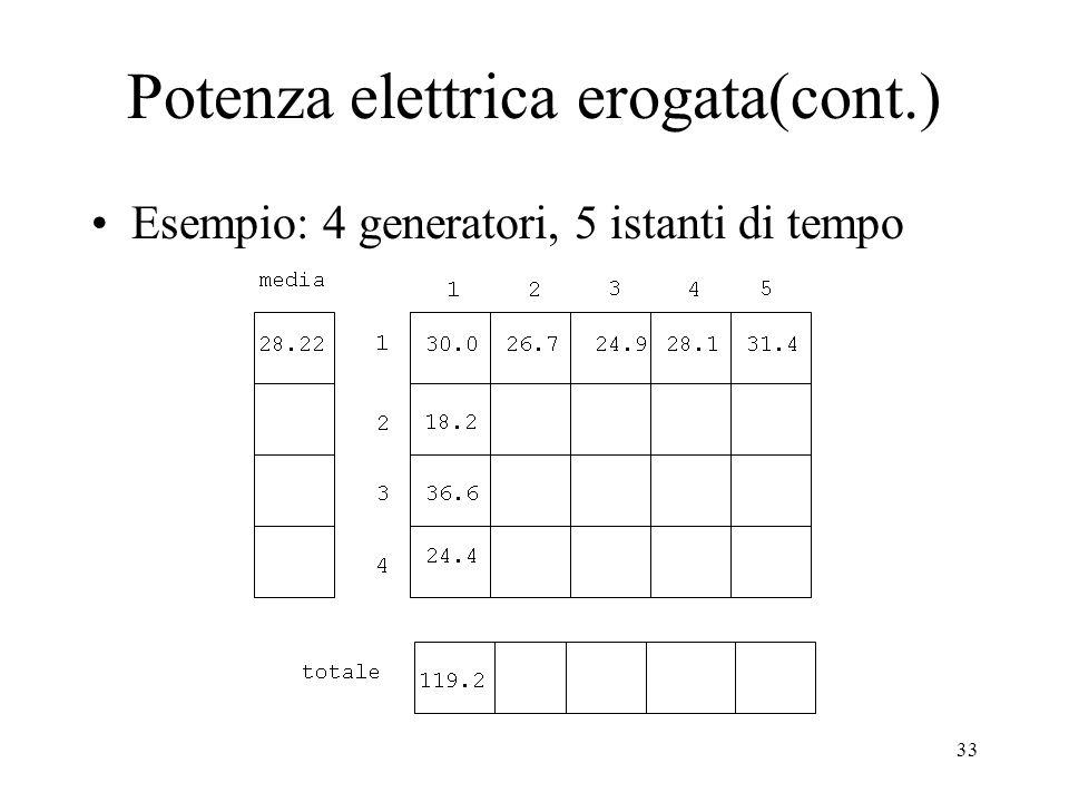 33 Potenza elettrica erogata(cont.) Esempio: 4 generatori, 5 istanti di tempo