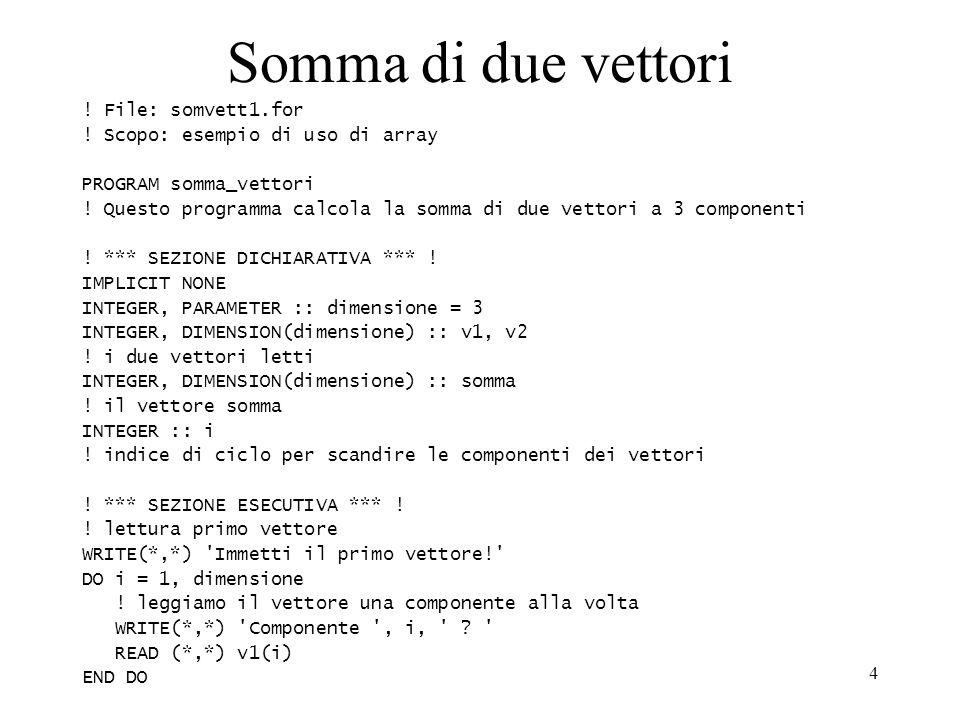 15 Algoritmo di Ordinamento loop1: DO i=1, n-1 Tova la posizione k_min del minimo intero nelle posizioni da i a n Scambia lelemento nella posizione i con lelemento nella posizione k_min END DO loop1