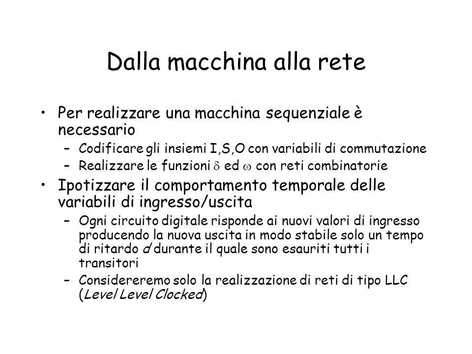 Dalla macchina alla rete Per realizzare una macchina sequenziale è necessario –Codificare gli insiemi I,S,O con variabili di commutazione –Realizzare