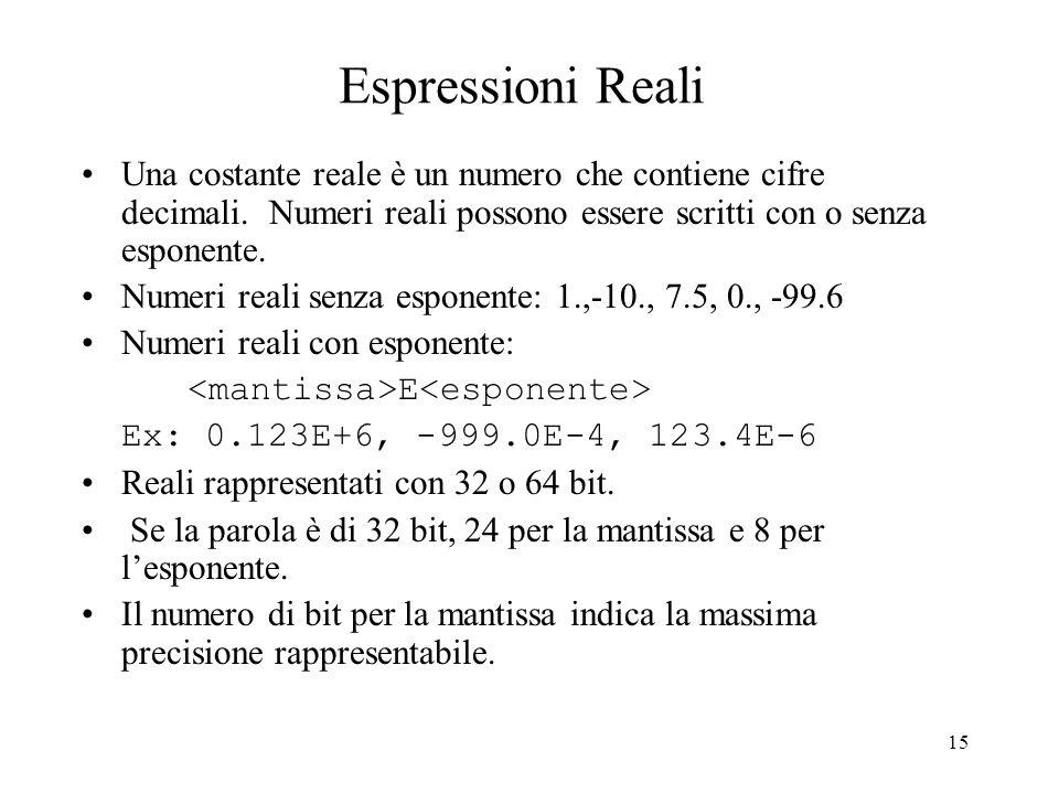 15 Espressioni Reali Una costante reale è un numero che contiene cifre decimali. Numeri reali possono essere scritti con o senza esponente. Numeri rea