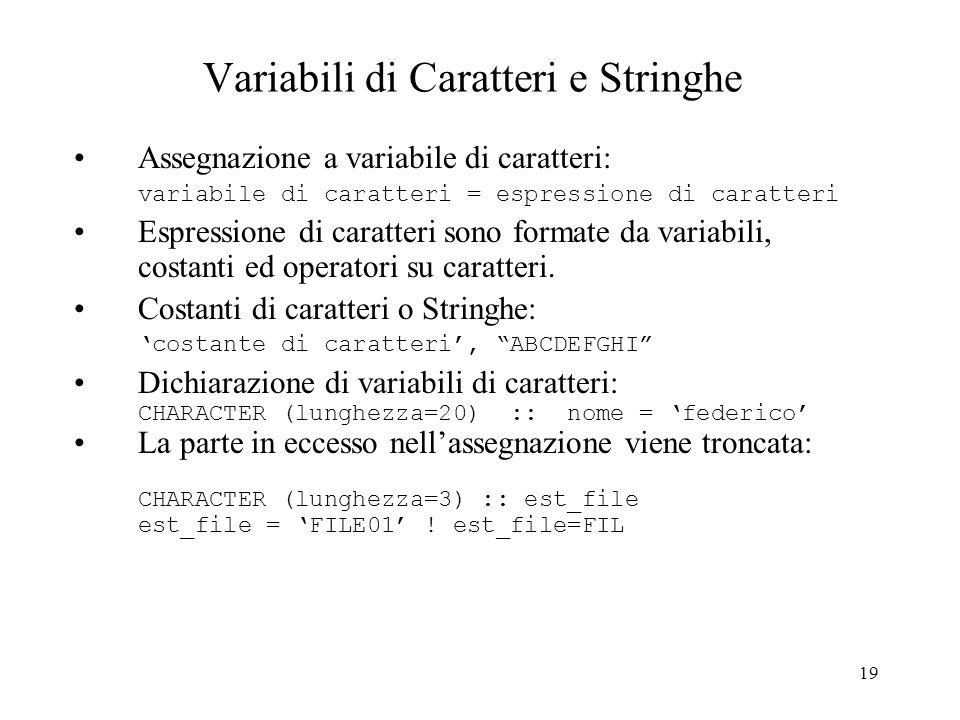 19 Variabili di Caratteri e Stringhe Assegnazione a variabile di caratteri: variabile di caratteri = espressione di caratteri Espressione di caratteri