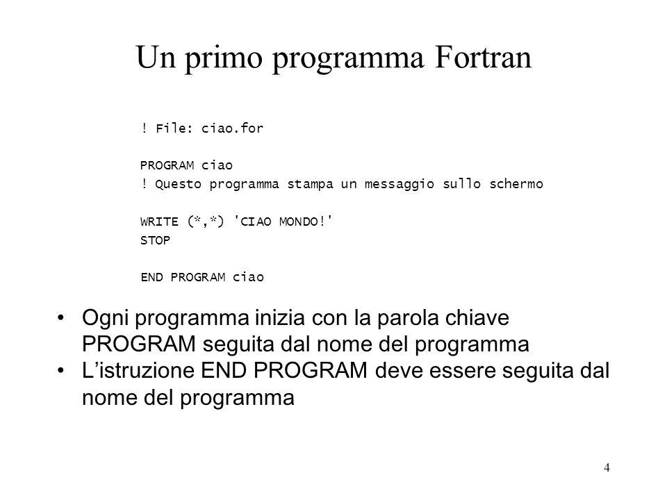 4 Un primo programma Fortran ! File: ciao.for PROGRAM ciao ! Questo programma stampa un messaggio sullo schermo WRITE (*,*) 'CIAO MONDO!' STOP END PRO