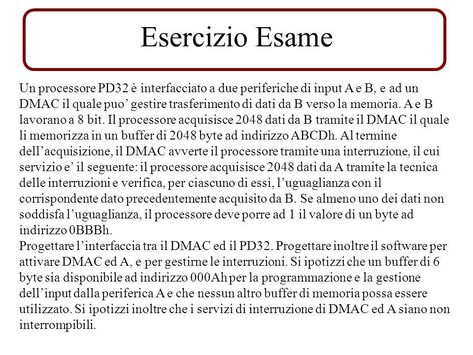 Esercizio Esame Un processore PD32 è interfacciato a due periferiche di input A e B, e ad un DMAC il quale puo gestire trasferimento di dati da B verso la memoria.
