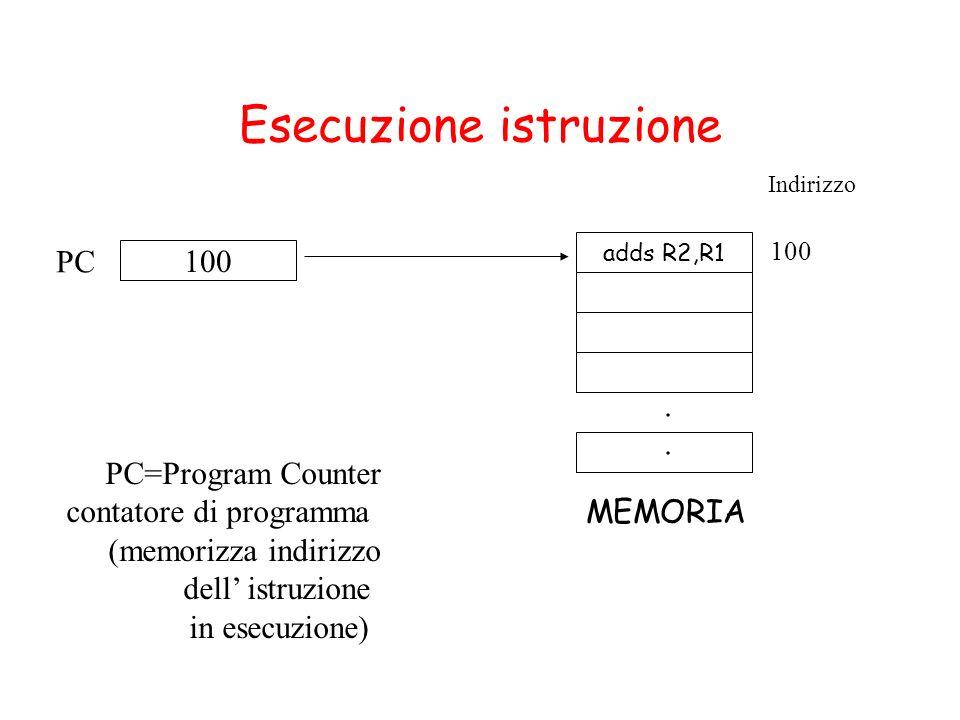 Esecuzione istruzione 100 PC adds R2,R1.... 100 Indirizzo MEMORIA PC=Program Counter contatore di programma (memorizza indirizzo dell istruzione in es