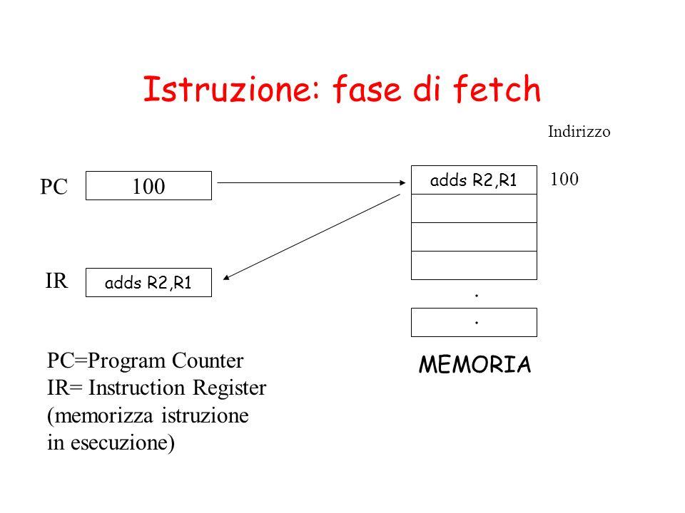 Istruzione: fase di fetch 100 PC adds R2,R1.... 100 Indirizzo adds R2,R1 IR MEMORIA PC=Program Counter IR= Instruction Register (memorizza istruzione