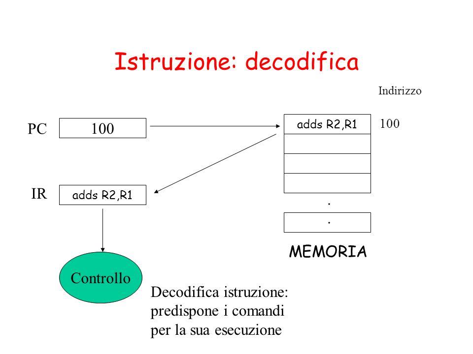 Istruzione: decodifica 100 PC adds R2,R1.... 100 Indirizzo adds R2,R1 IR Controllo MEMORIA Decodifica istruzione: predispone i comandi per la sua esec