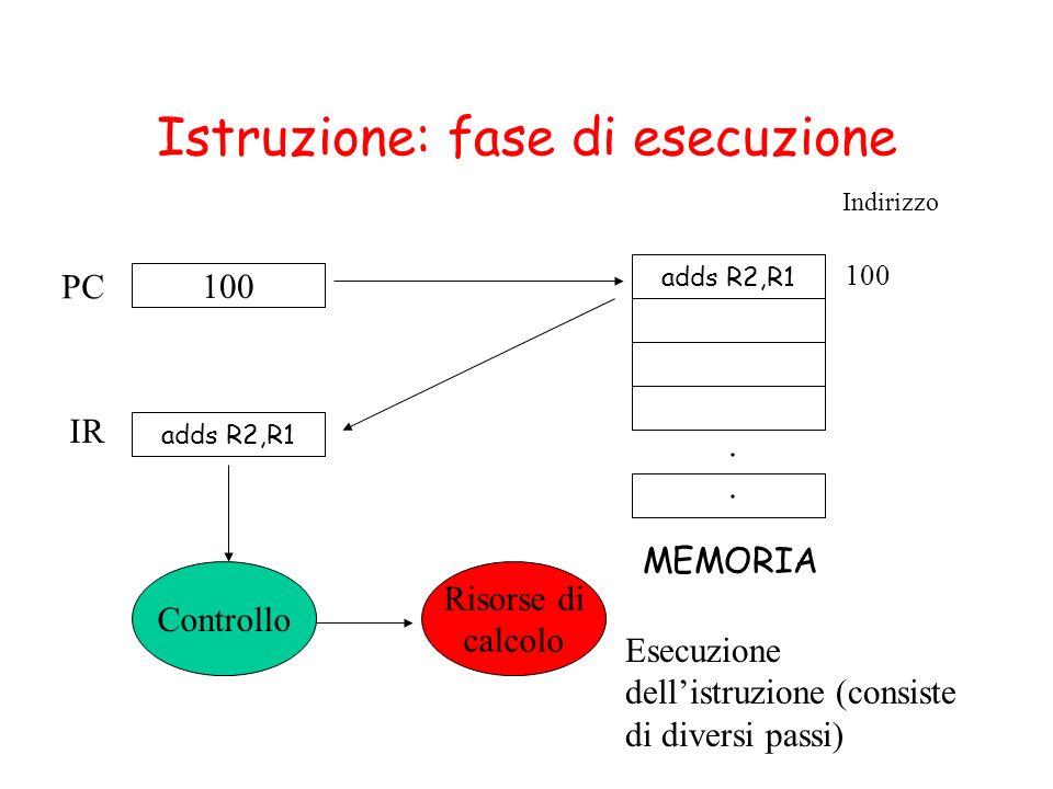 Istruzione: fase di esecuzione 100 PC adds R2,R1.... 100 Indirizzo adds R2,R1 IR Controllo Risorse di calcolo MEMORIA Esecuzione dellistruzione (consi
