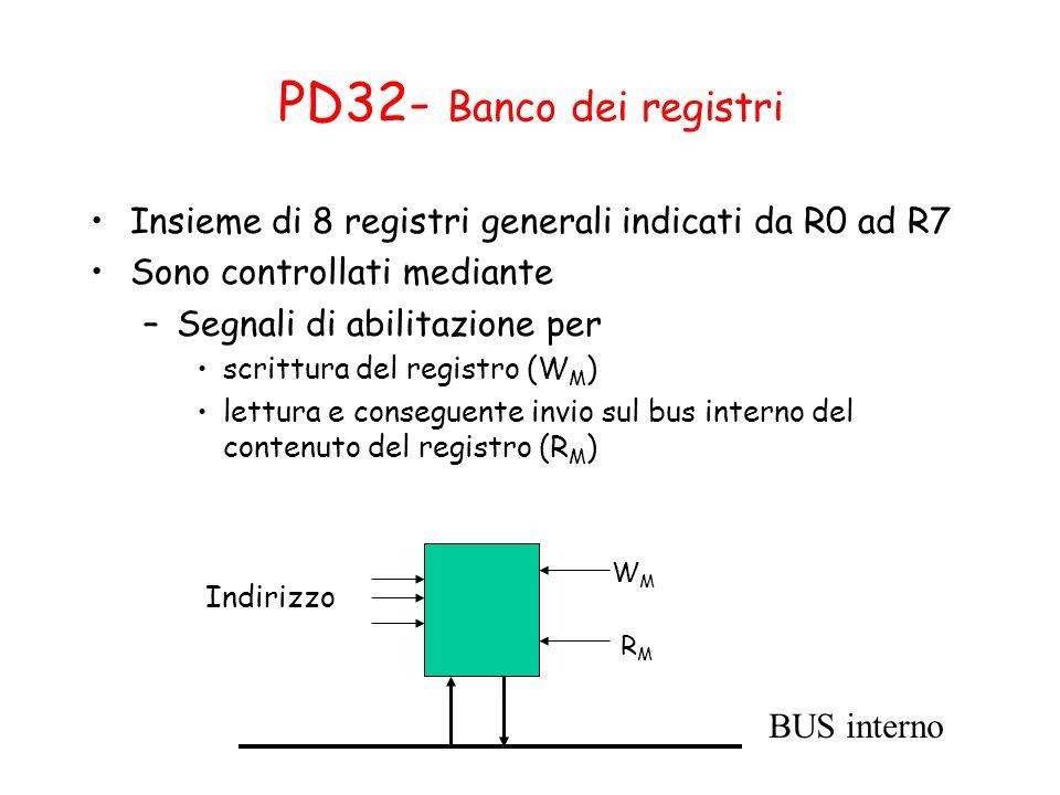 PD32- Banco dei registri Insieme di 8 registri generali indicati da R0 ad R7 Sono controllati mediante –Segnali di abilitazione per scrittura del regi