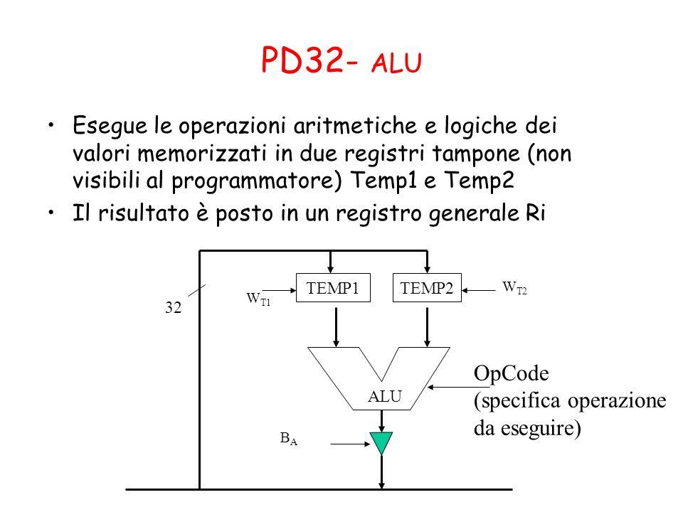 PD32- ALU Esegue le operazioni aritmetiche e logiche dei valori memorizzati in due registri tampone (non visibili al programmatore) Temp1 e Temp2 Il r