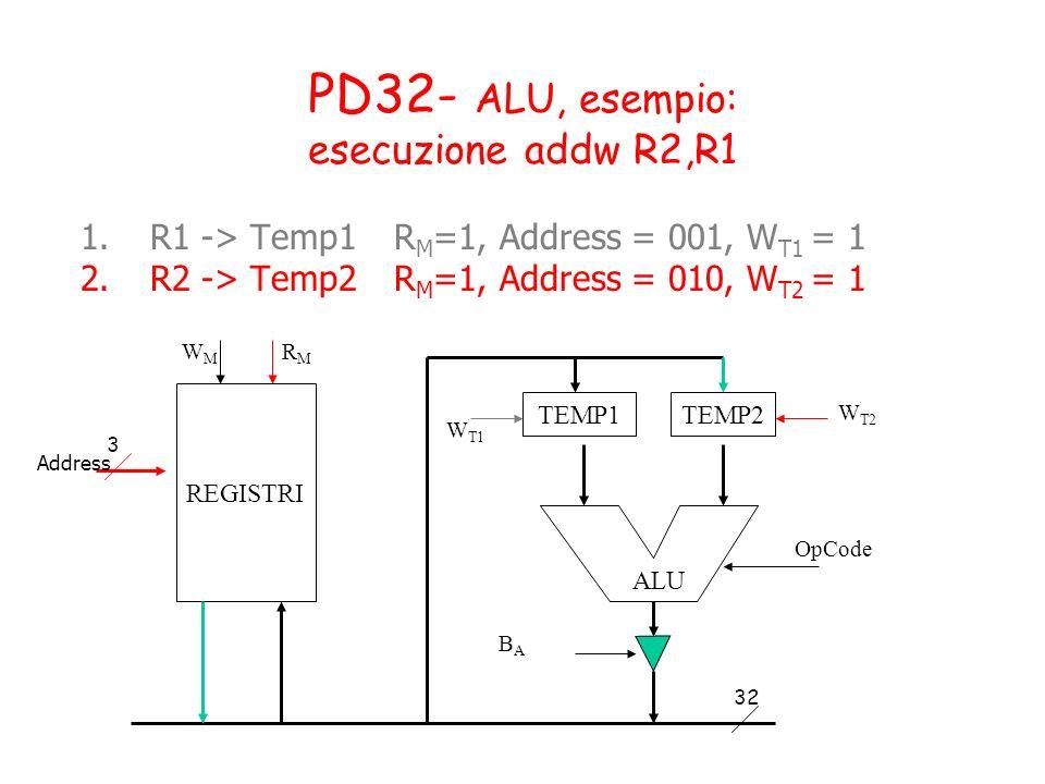 PD32- ALU, esempio: esecuzione addw R2,R1 1.R1 -> Temp1R M =1, Address = 001, W T1 = 1 2.R2 -> Temp2R M =1, Address = 010, W T2 = 1 TEMP1TEMP2 OpCode