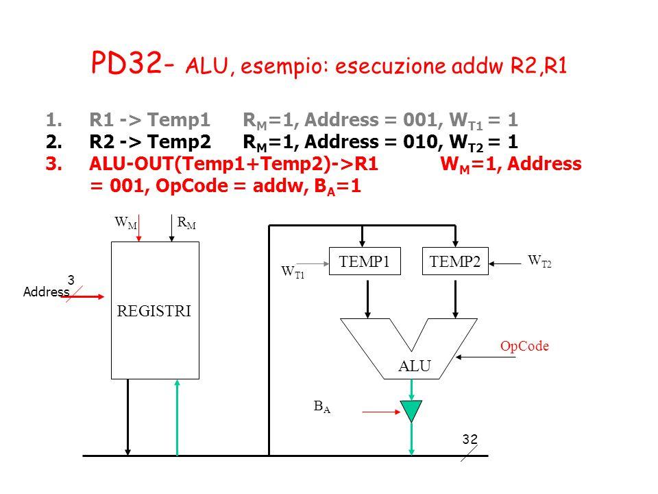 PD32- ALU, esempio: esecuzione addw R2,R1 1.R1 -> Temp1R M =1, Address = 001, W T1 = 1 2.R2 -> Temp2R M =1, Address = 010, W T2 = 1 3.ALU-OUT(Temp1+Te