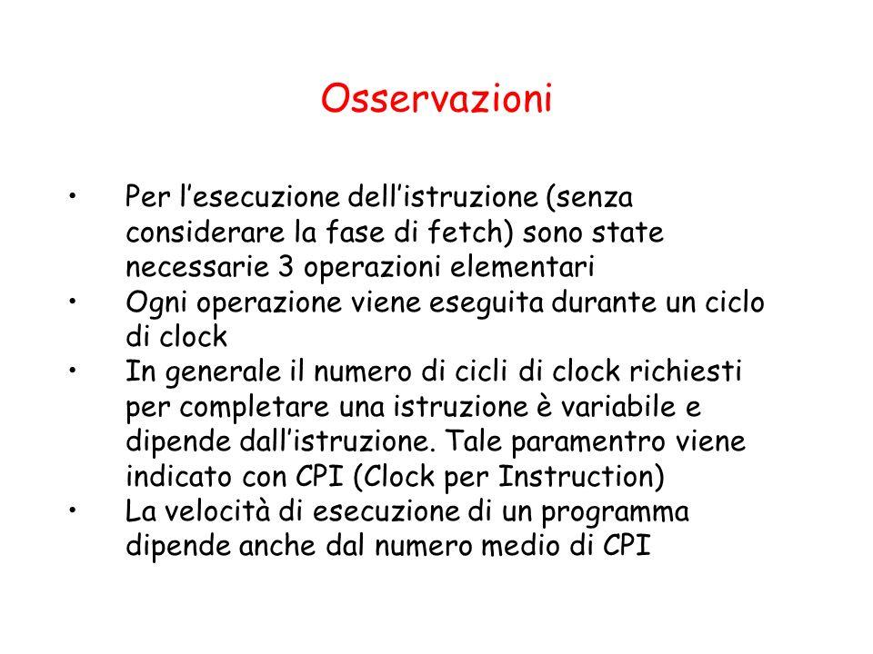 Osservazioni Per lesecuzione dellistruzione (senza considerare la fase di fetch) sono state necessarie 3 operazioni elementari Ogni operazione viene e