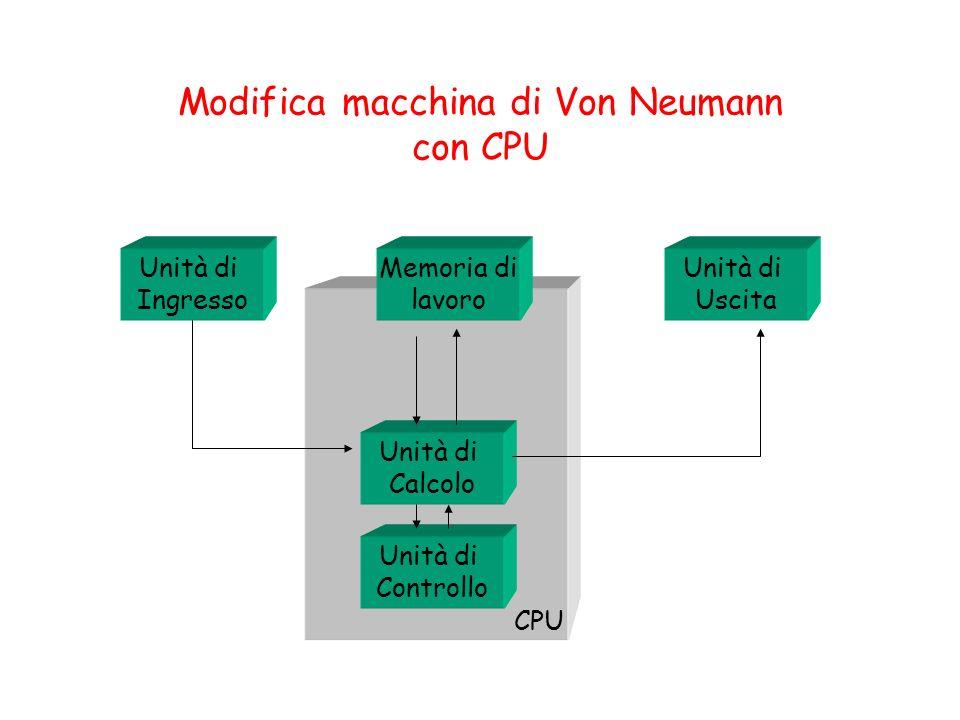 Modifica macchina di Von Neumann con CPU Unità di Calcolo Unità di Controllo Memoria di lavoro Unità di Ingresso Unità di Uscita CPU