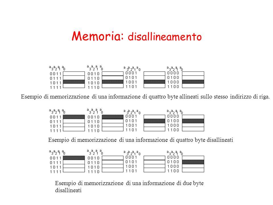 Memoria: disallineamento Esempio di memorizzazione di una informazione di quattro byte allineati sullo stesso indirizzo di riga. Esempio di memorizzaz