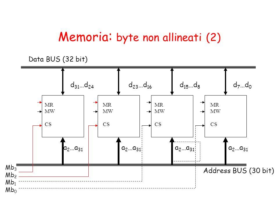 Memoria : byte non allineati (2) Address BUS (30 bit) Data BUS (32 bit) a 2 …a 31 d 23 …d 16 d 31 …d 24 a 2 …a 31 d 15 …d 8 a 2 …a 31 d 7 …d 0 Mb 3 Mb