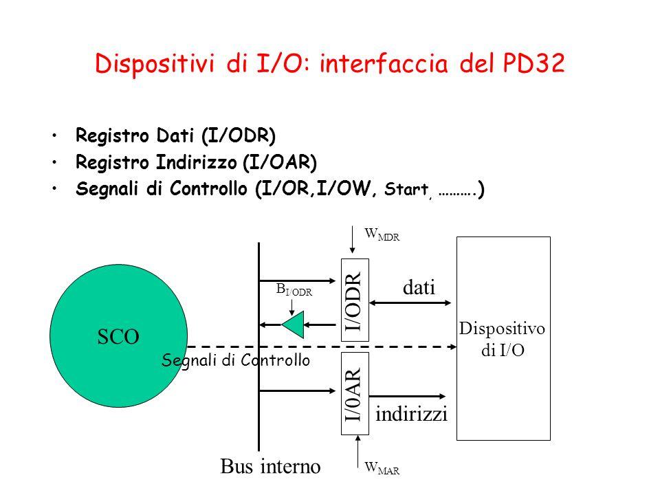 Dispositivi di I/O: interfaccia del PD32 Registro Dati (I/ODR) Registro Indirizzo (I/OAR) Segnali di Controllo (I/OR,I/OW, Start, ………. ) I/ODR I/0AR D