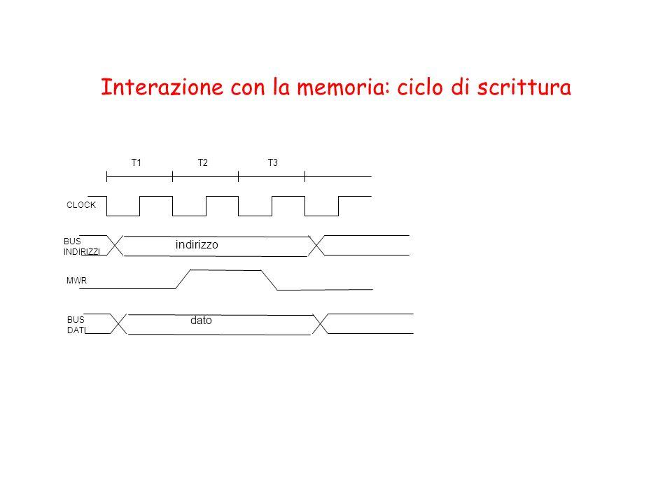 Interazione con la memoria: ciclo di scrittura T1T2T3 CLOCK MWR BUS INDIRIZZI indirizzo dato BUS DATI