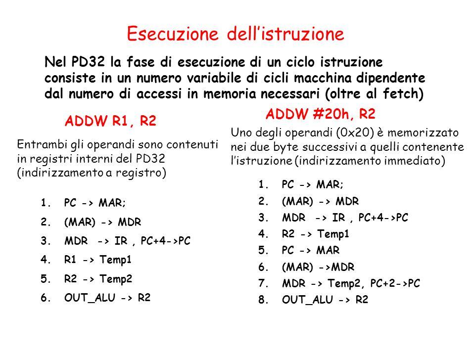 Esecuzione dellistruzione Nel PD32 la fase di esecuzione di un ciclo istruzione consiste in un numero variabile di cicli macchina dipendente dal numer